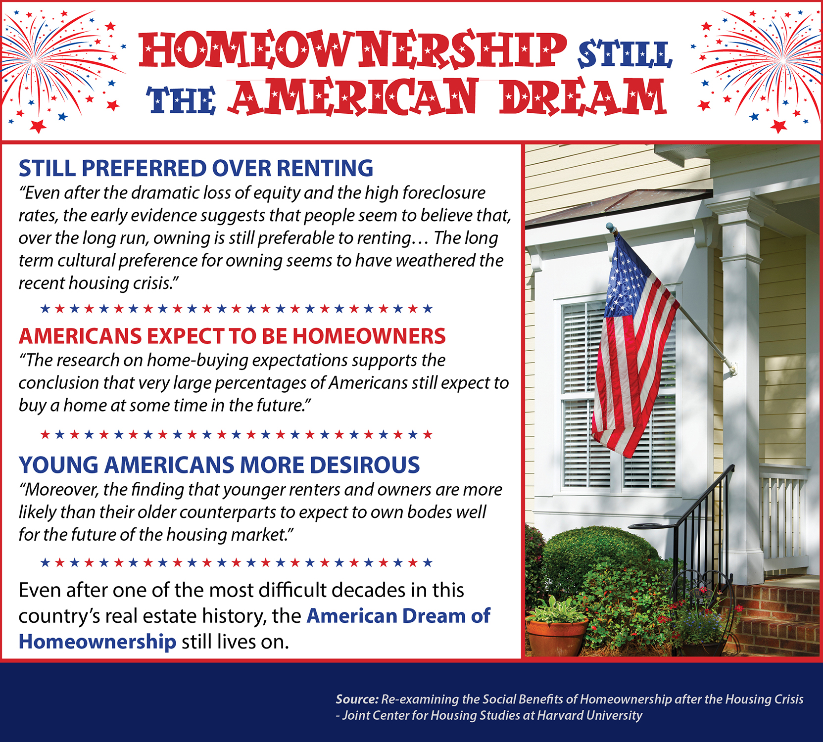 Homeownership Still The American Dream   Keeping Current Matters