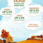 <!--:en-->NAR's November Existing Home Sales Report [INFOGRAPHIC]<!--:--><!--:es-->Informe de casas ya existentes para noviembre por NAR [INFOGRÁFICA]<!--:-->