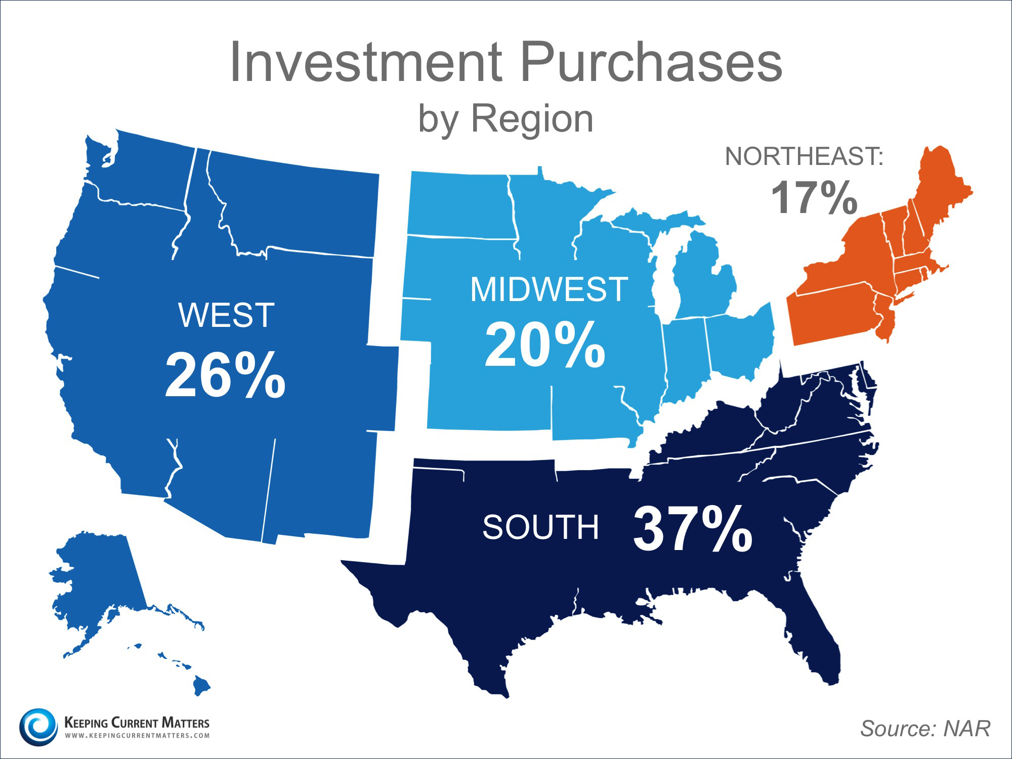 Investment Purchases by Region | Simplifying The Market