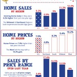 <!--:en-->Homeownership Still The American Dream [INFOGRAPHIC]<!--:--><!--:es-->Ser propietario de casa sigue siendo el sueño Americano [INFOGRAFíA]  <!--:-->