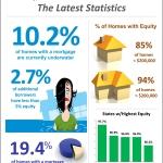 <!--:en-->Equity Report [INFOGRAPHIC]<!--:--><!--:es-->Informe del valor líquido [INFOGRAFíA]<!--:-->