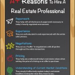 A+ Reasons to Hire A Real Estate Professional [INFOGRAPHIC]