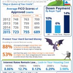 Slaying Myths About Buying A Home [INFOGRAPHIC]