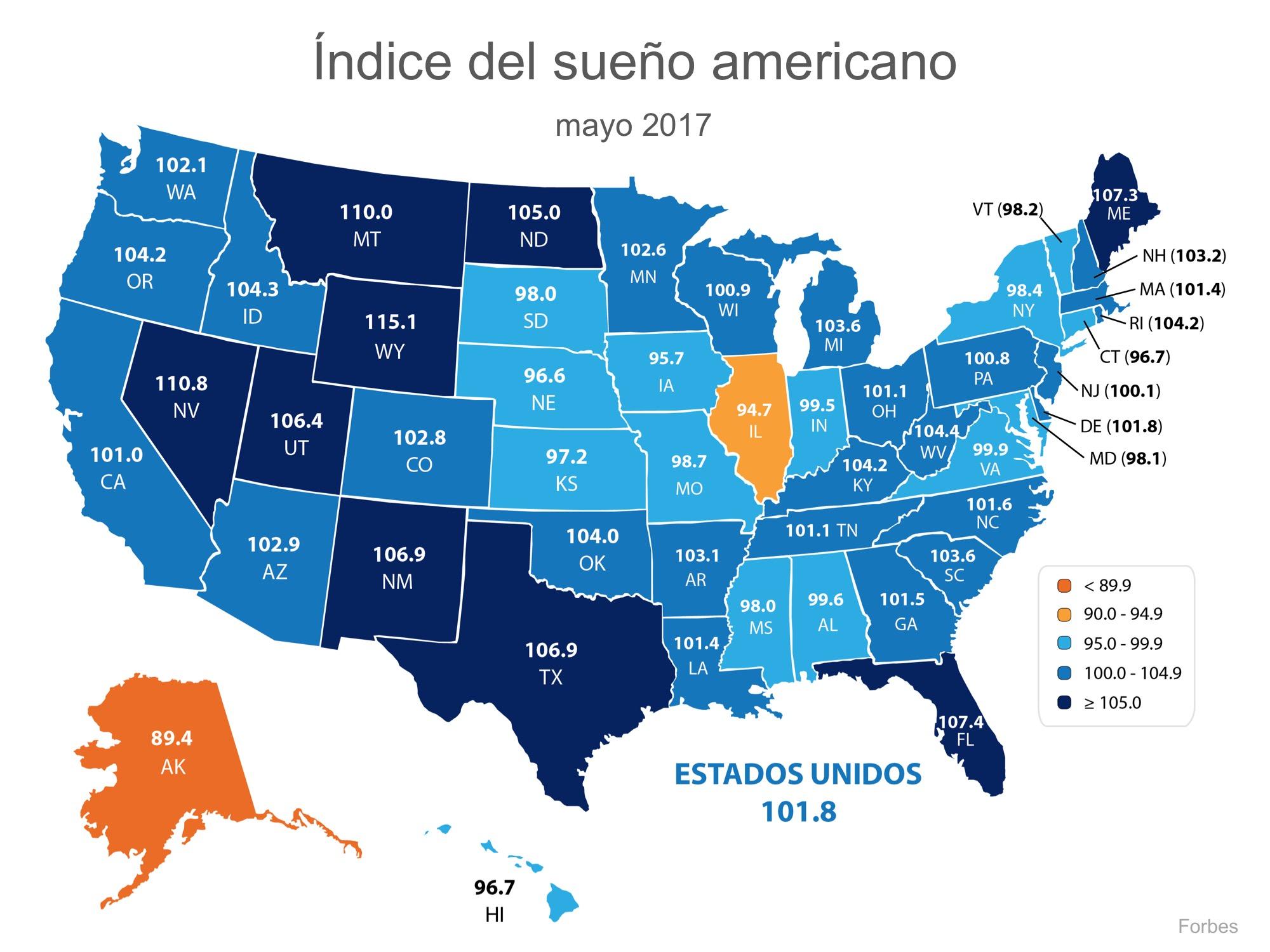 ¡Su oportunidad para alcanzar el sueño americano se pone cada vez mejor! | Simplifying The Market