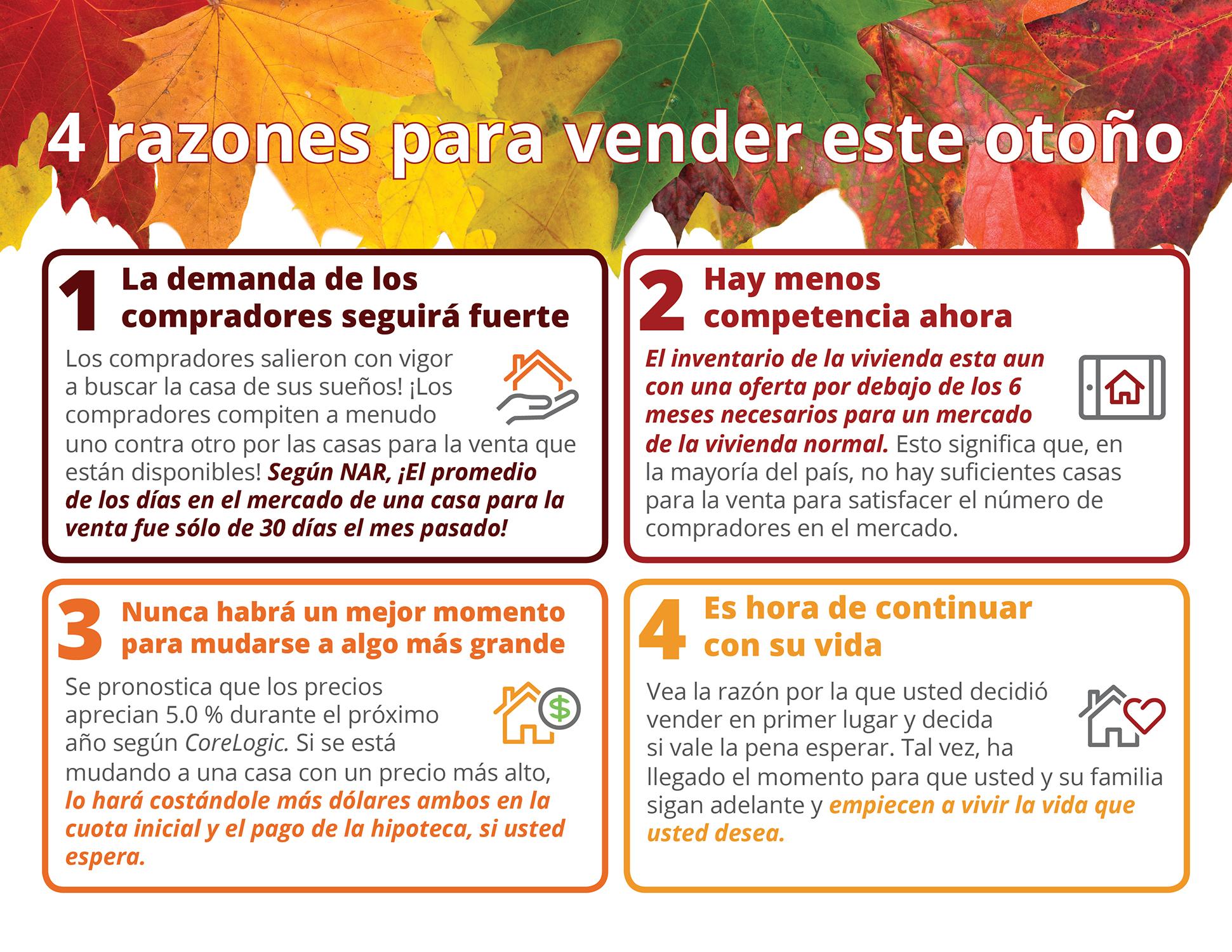 4 razones para vender este otoño [Infografía] | Simplifying The Market